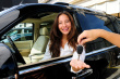 Buy Here Pay Here Car Lots IL